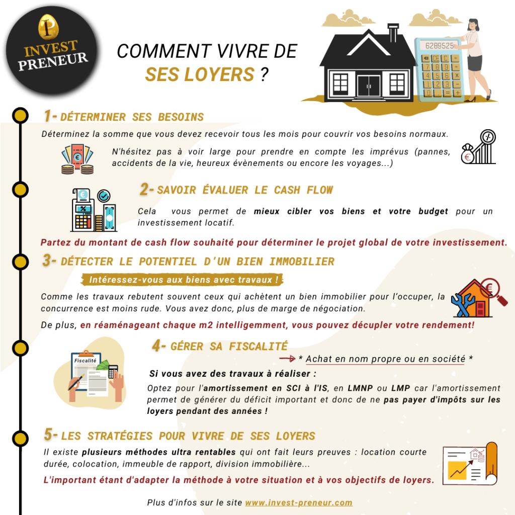 Comment vivre de ses loyers - 5 conseils - infographie par Julien Malengo - Invest Preneur